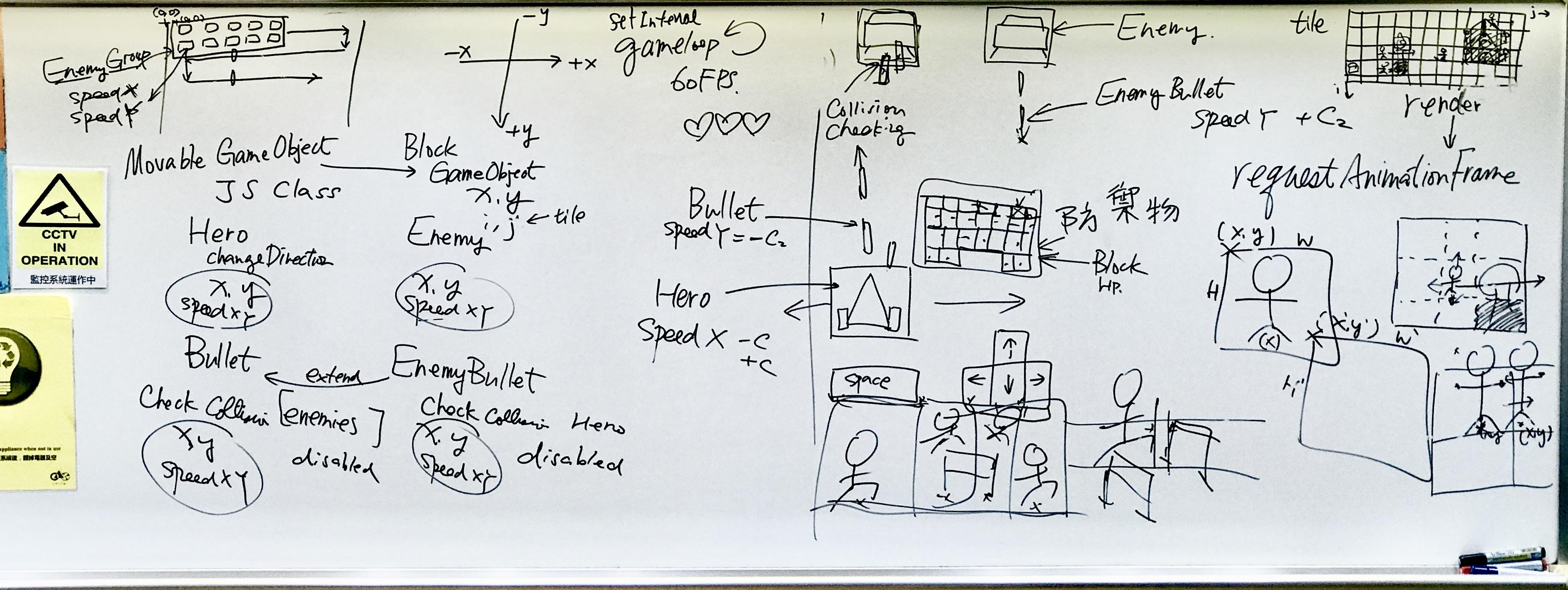 Game design class