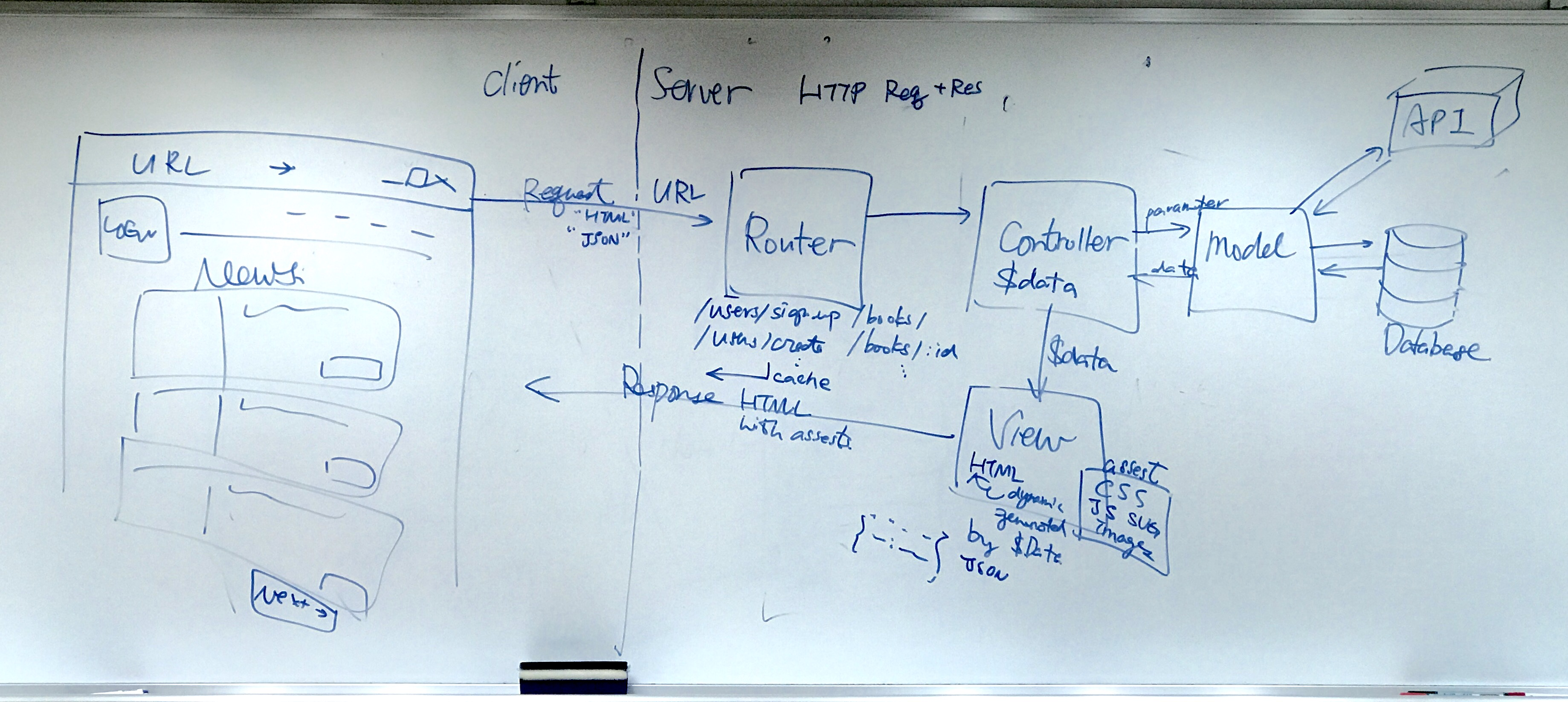 Another web server MVC lecture.