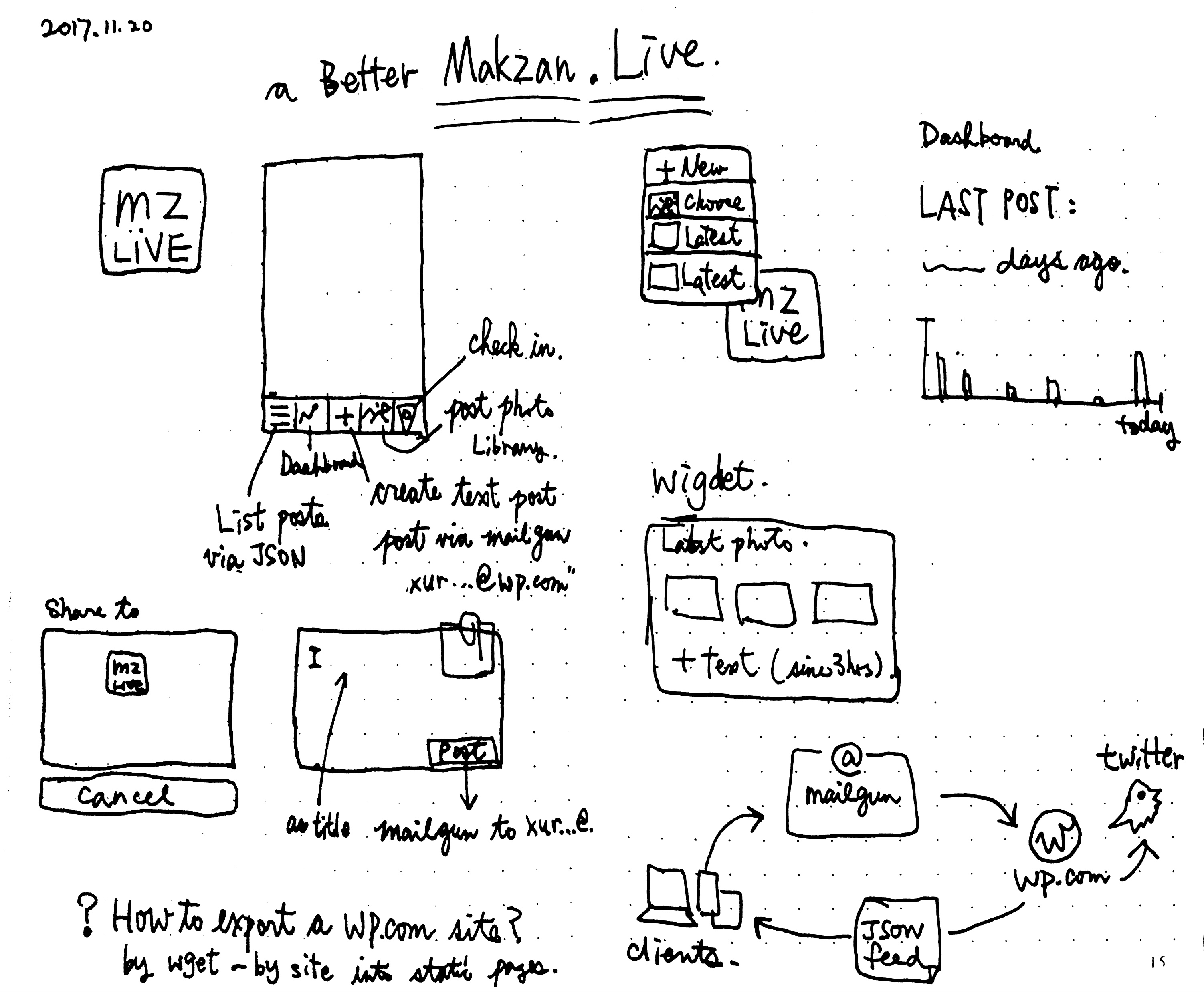 an idea to improve my makzan.live posting flow.